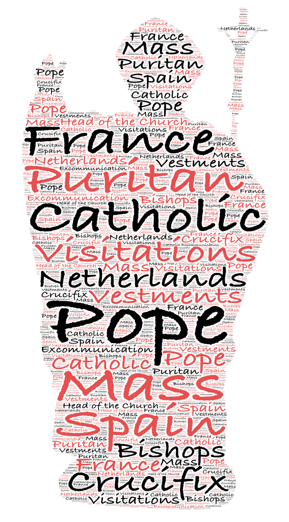 Opposition to Religious Settlement word cloud